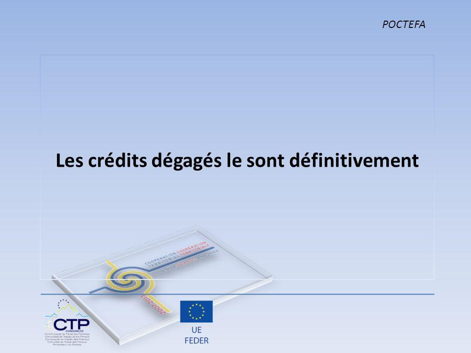 Plan de financement 2007-2013 Coût totalFEDER% FEDER 257,3 168,6 65,5%