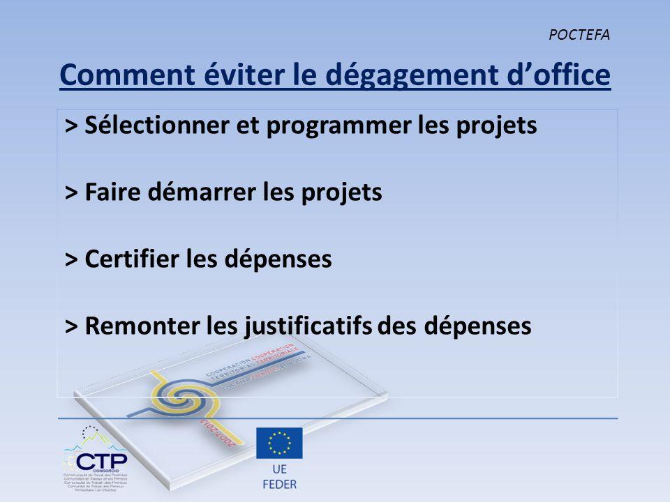 Sélectionner et programmer les projets > 169 dossiers déposés depuis 2008 > 95 projets approuvés par le Comité de Programmation > Pour un coût total de 128.8 millions d euros POCTEFA
