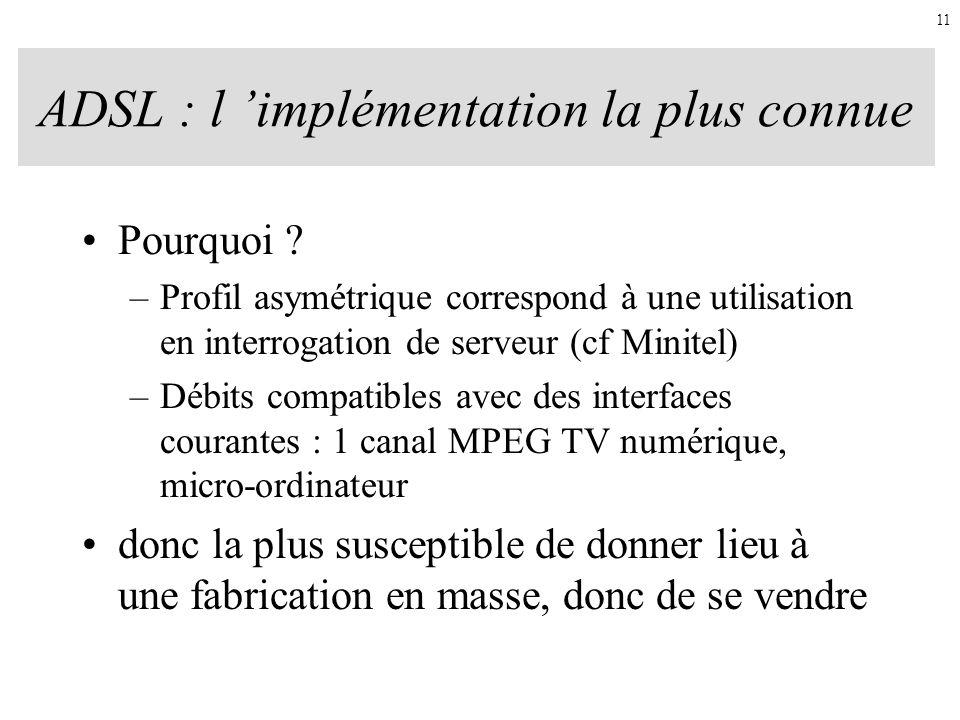ADSL : l implémentation la plus connue Pourquoi ? –Profil asymétrique correspond à une utilisation en interrogation de serveur (cf Minitel) –Débits co