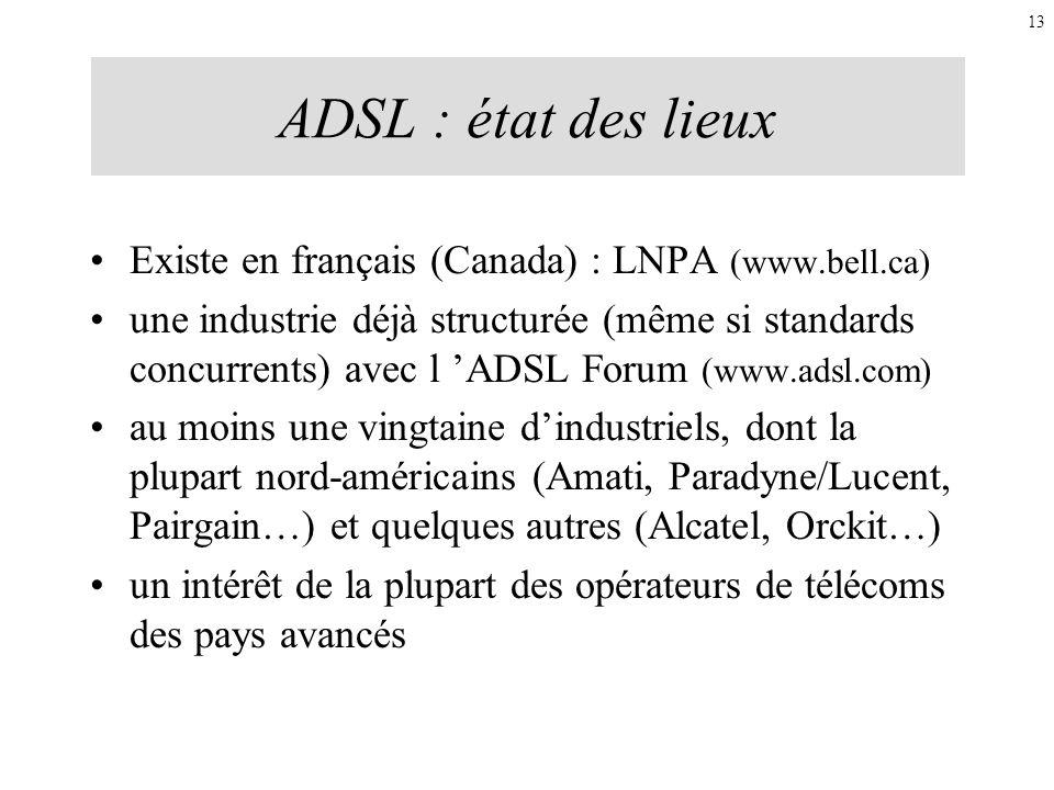 ADSL : état des lieux Existe en français (Canada) : LNPA (www.bell.ca) une industrie déjà structurée (même si standards concurrents) avec l ADSL Forum