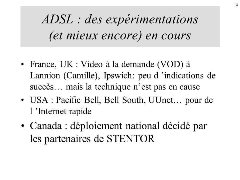 ADSL : des expérimentations (et mieux encore) en cours France, UK : Video à la demande (VOD) à Lannion (Camille), Ipswich: peu d indications de succès