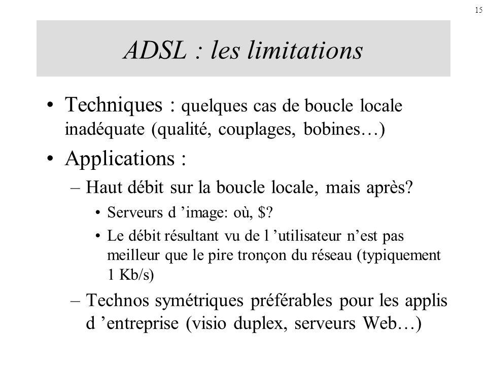 ADSL : les limitations Techniques : quelques cas de boucle locale inadéquate (qualité, couplages, bobines…) Applications : –Haut débit sur la boucle l