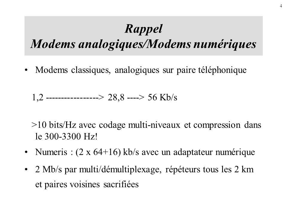Rappel Modems analogiques/Modems numériques Modems classiques, analogiques sur paire téléphonique 1,2 -----------------> 28,8 ----> 56 Kb/s >10 bits/H