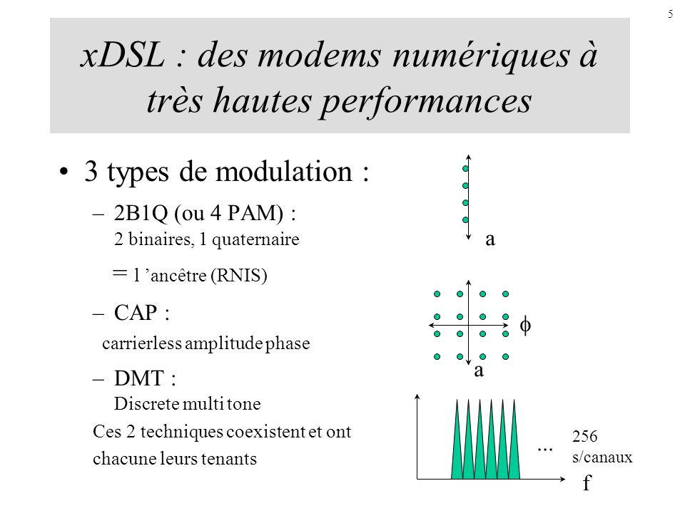 xDSL : des modems numériques à très hautes performances 3 types de modulation : –2B1Q (ou 4 PAM) : 2 binaires, 1 quaternaire = l ancêtre (RNIS) –CAP :