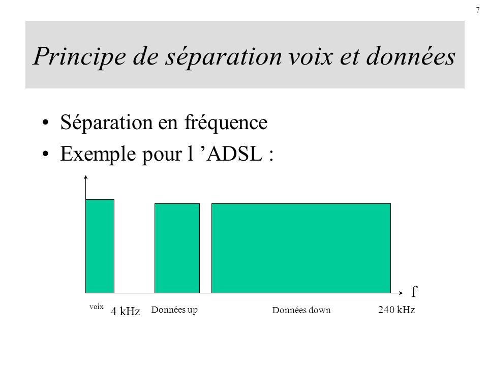 Principe de séparation voix et données Séparation en fréquence Exemple pour l ADSL : 4 kHz f Données up Données down voix 240 kHz 7
