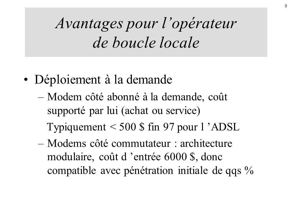 Avantages pour lopérateur de boucle locale Déploiement à la demande –Modem côté abonné à la demande, coût supporté par lui (achat ou service) Typiquem
