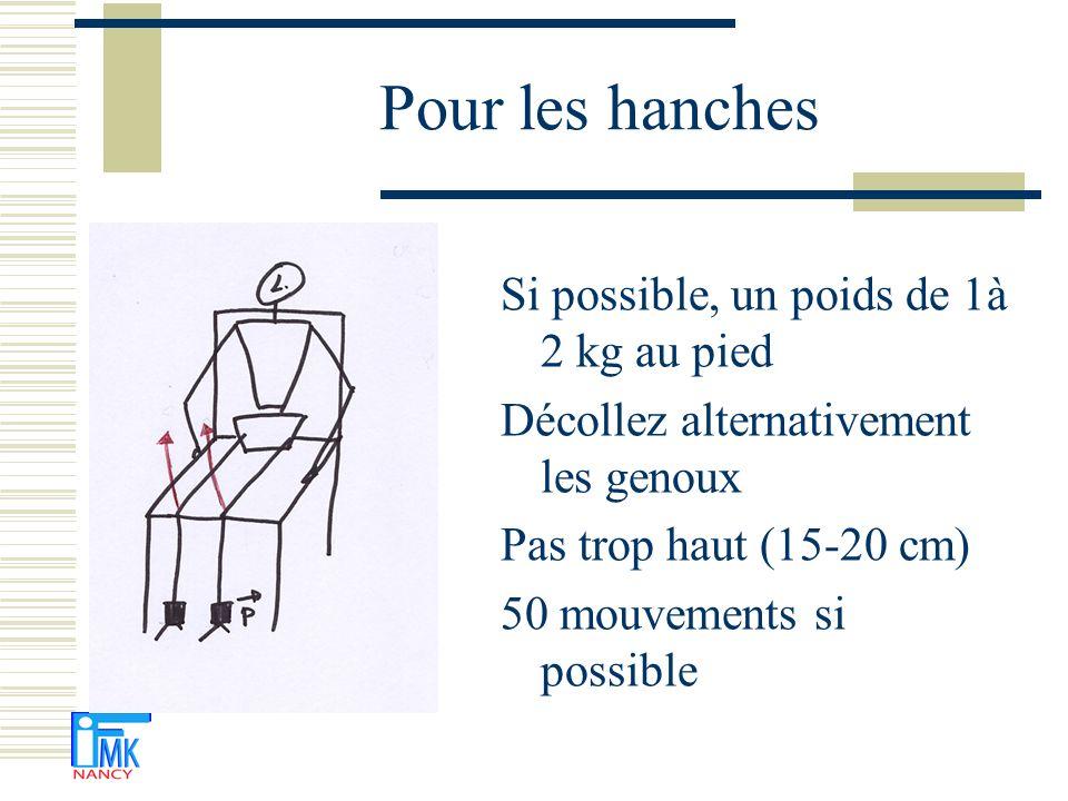 Pour les hanches Avec un poids de 1-2 kg sur la cheville si possible Couché sur le côté Soulevez la jambe tendue ( celle du dessus) Tenir 4 secondes Relâcher 30 mouvements par hanche