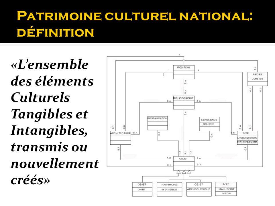 «Lensemble des éléments Culturels Tangibles et Intangibles, transmis ou nouvellement créés»