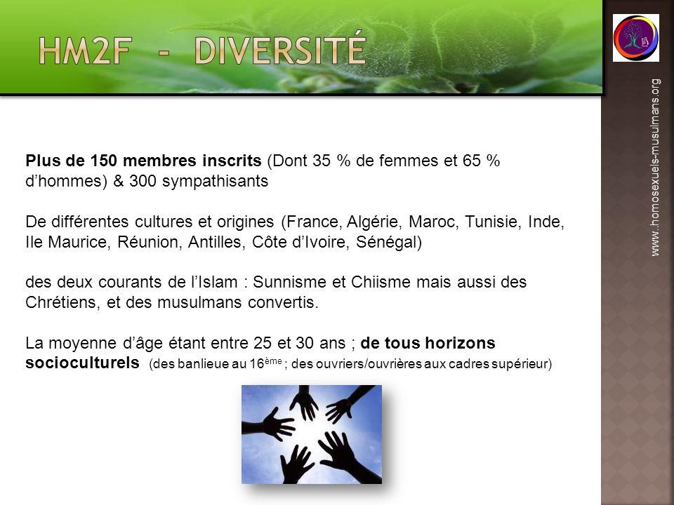 www..homosexuels-musulmans.org Plus de 150 membres inscrits (Dont 35 % de femmes et 65 % dhommes) & 300 sympathisants De différentes cultures et origi