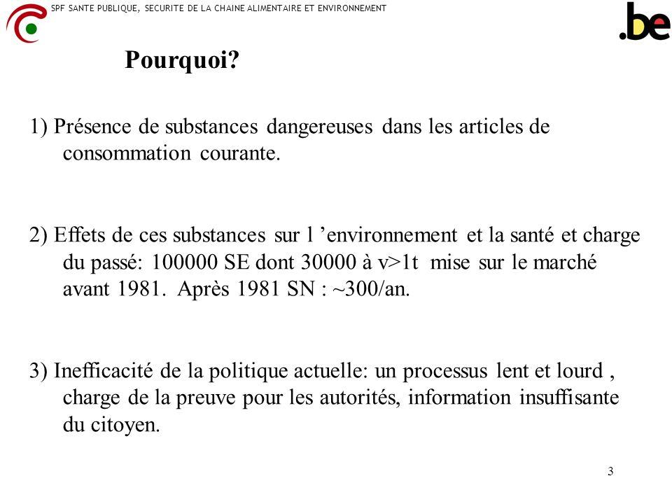 SPF SANTE PUBLIQUE, SECURITE DE LA CHAINE ALIMENTAIRE ET ENVIRONNEMENT 3 Pourquoi? 1) Présence de substances dangereuses dans les articles de consomma