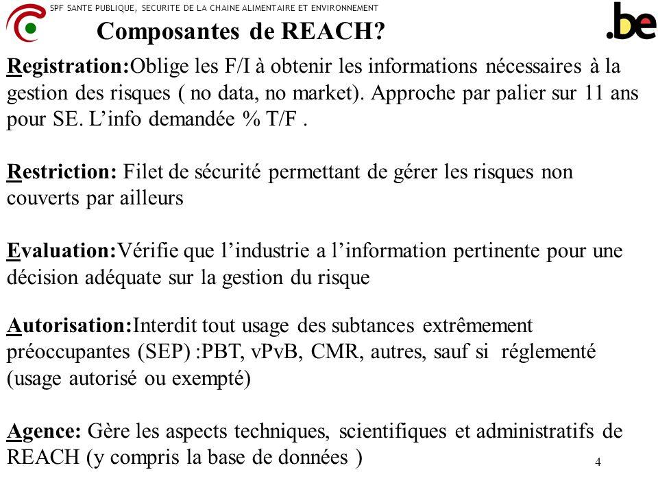 SPF SANTE PUBLIQUE, SECURITE DE LA CHAINE ALIMENTAIRE ET ENVIRONNEMENT 4 Composantes de REACH? Registration:Oblige les F/I à obtenir les informations