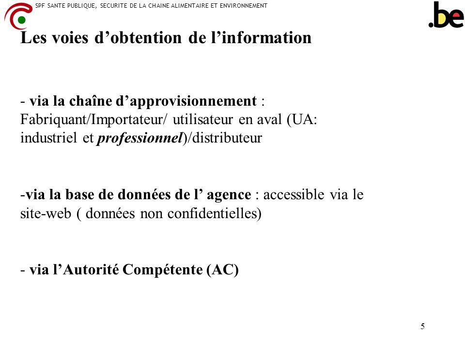 SPF SANTE PUBLIQUE, SECURITE DE LA CHAINE ALIMENTAIRE ET ENVIRONNEMENT 5 Les voies dobtention de linformation - via la chaîne dapprovisionnement : Fab