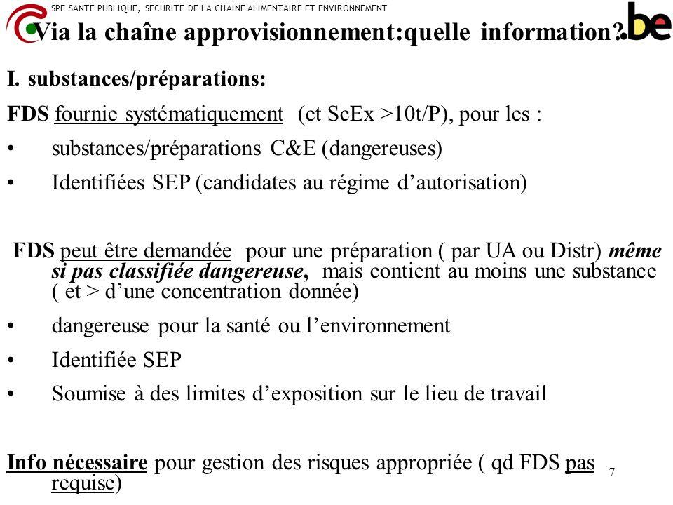 SPF SANTE PUBLIQUE, SECURITE DE LA CHAINE ALIMENTAIRE ET ENVIRONNEMENT 7 Via la chaîne approvisionnement:quelle information? I. substances/préparation
