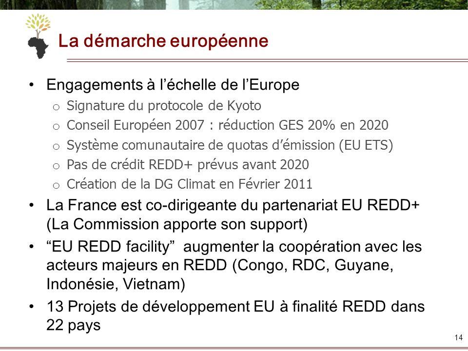 La démarche européenne Engagements à léchelle de lEurope o Signature du protocole de Kyoto o Conseil Européen 2007 : réduction GES 20% en 2020 o Systè