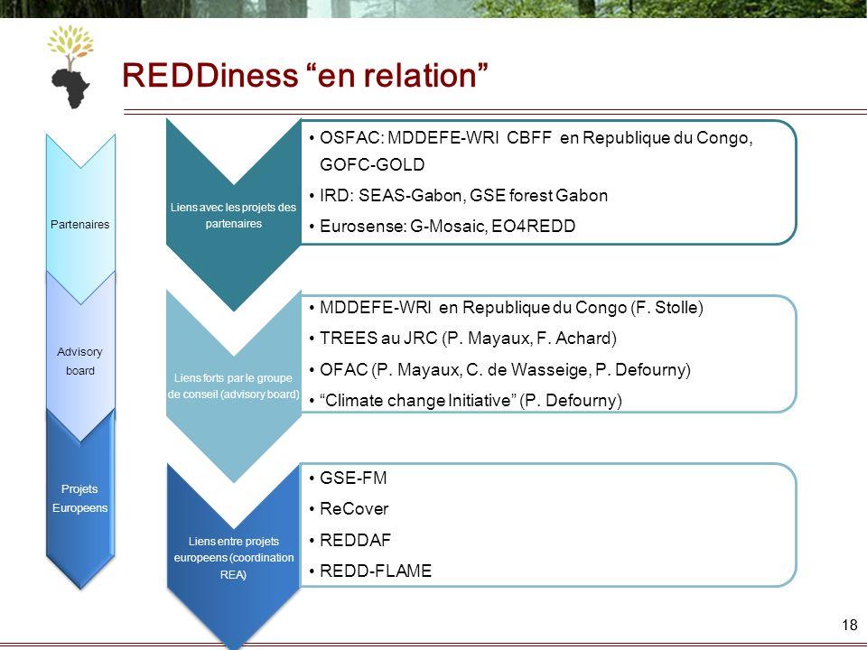 18 REDDiness en relation 18 Liens avec les projets des partenaires OSFAC: MDDEFE-WRI CBFF en Republique du Congo, GOFC-GOLD IRD: SEAS-Gabon, GSE fores