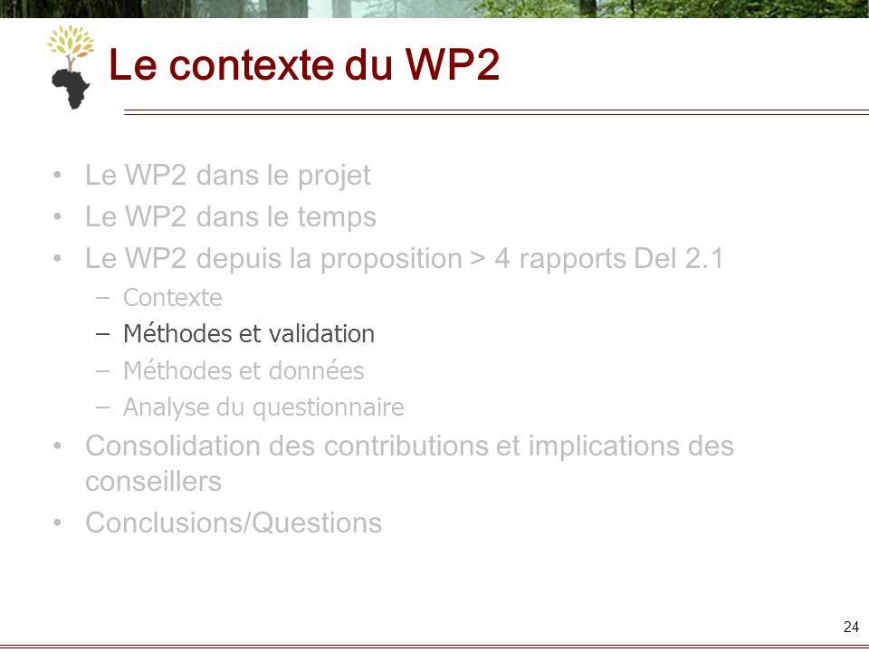 Le contexte du WP2 Le WP2 dans le projet Le WP2 dans le temps Le WP2 depuis la proposition > 4 rapports Del 2.1 –Contexte –Méthodes et validation –Mét