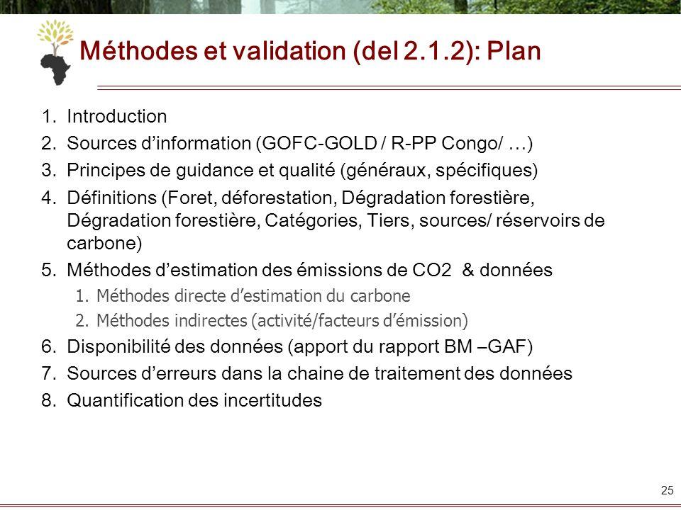 Méthodes et validation (del 2.1.2): Plan 1.Introduction 2.Sources dinformation (GOFC-GOLD / R-PP Congo/ …) 3.Principes de guidance et qualité (générau