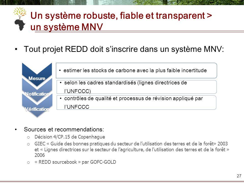 Un système robuste, fiable et transparent > un système MNV Tout projet REDD doit sinscrire dans un système MNV: Sources et recommendations: o Décision