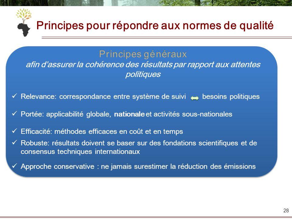Principes pour répondre aux normes de qualité 28