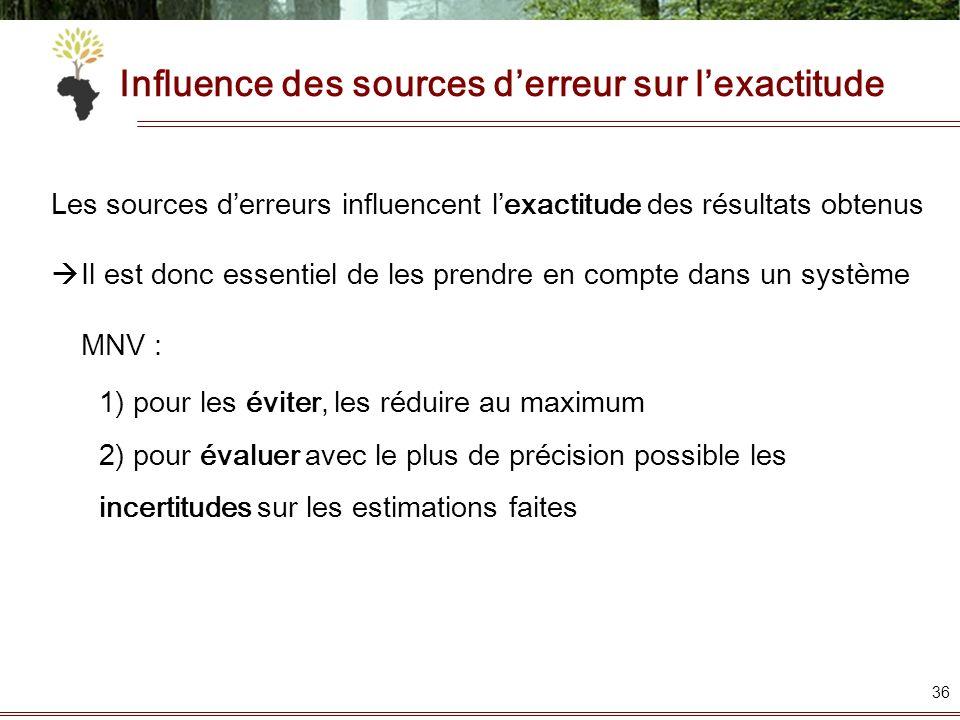 Influence des sources derreur sur lexactitude 36 Les sources derreurs influencent lexactitude des résultats obtenus Il est donc essentiel de les prend