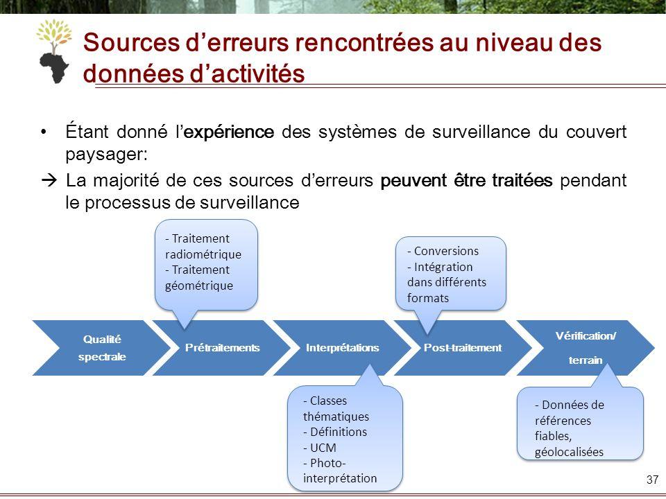 Étant donné lexpérience des systèmes de surveillance du couvert paysager: La majorité de ces sources derreurs peuvent être traitées pendant le process