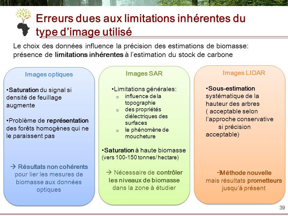 39 Images optiques Saturation du signal si densité de feuillage augmente Problème de représentation des forêts homogènes qui ne le paraissent pas Résu
