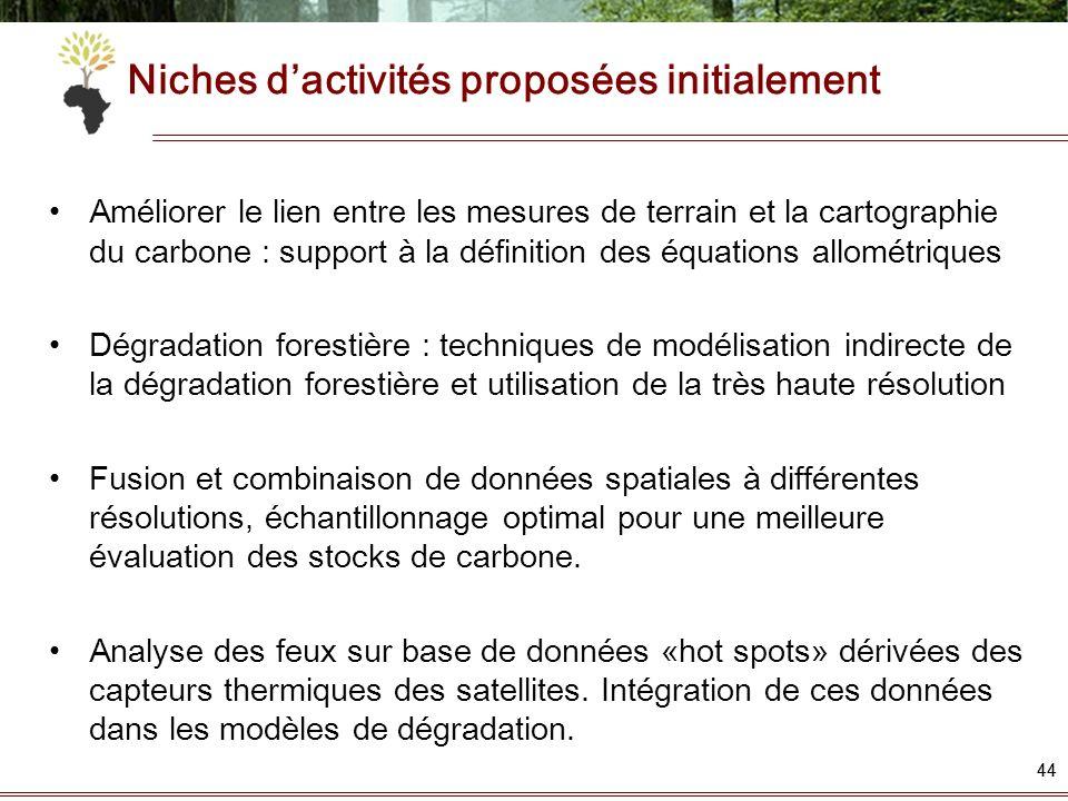 44 Niches dactivités proposées initialement Améliorer le lien entre les mesures de terrain et la cartographie du carbone : support à la définition des