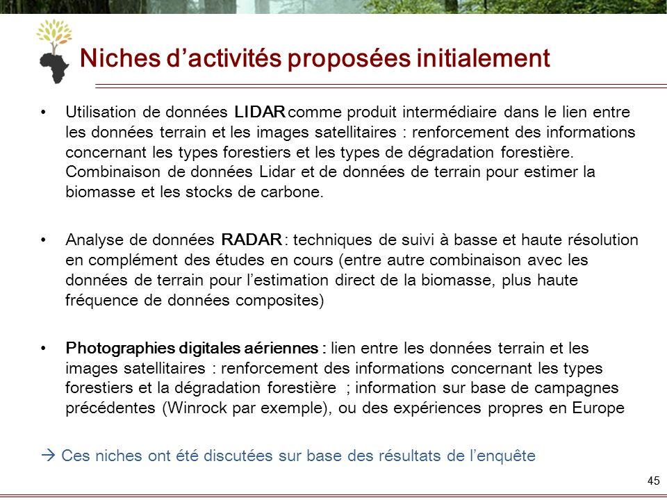 45 Niches dactivités proposées initialement Utilisation de données LIDAR comme produit intermédiaire dans le lien entre les données terrain et les ima