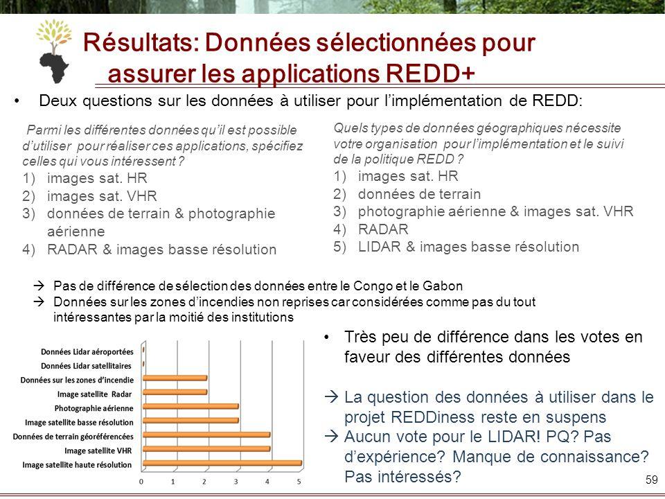 Résultats: Données sélectionnées pour assurer les applications REDD+ Deux questions sur les données à utiliser pour limplémentation de REDD: 59 Parmi