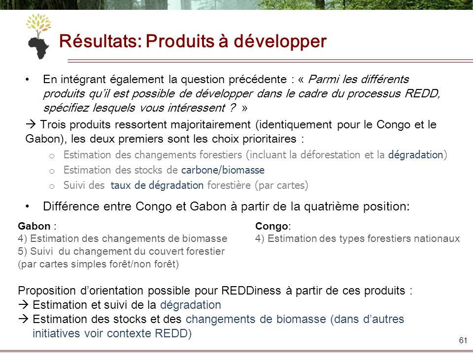 Résultats: Produits à développer En intégrant également la question précédente : « Parmi les différents produits quil est possible de développer dans