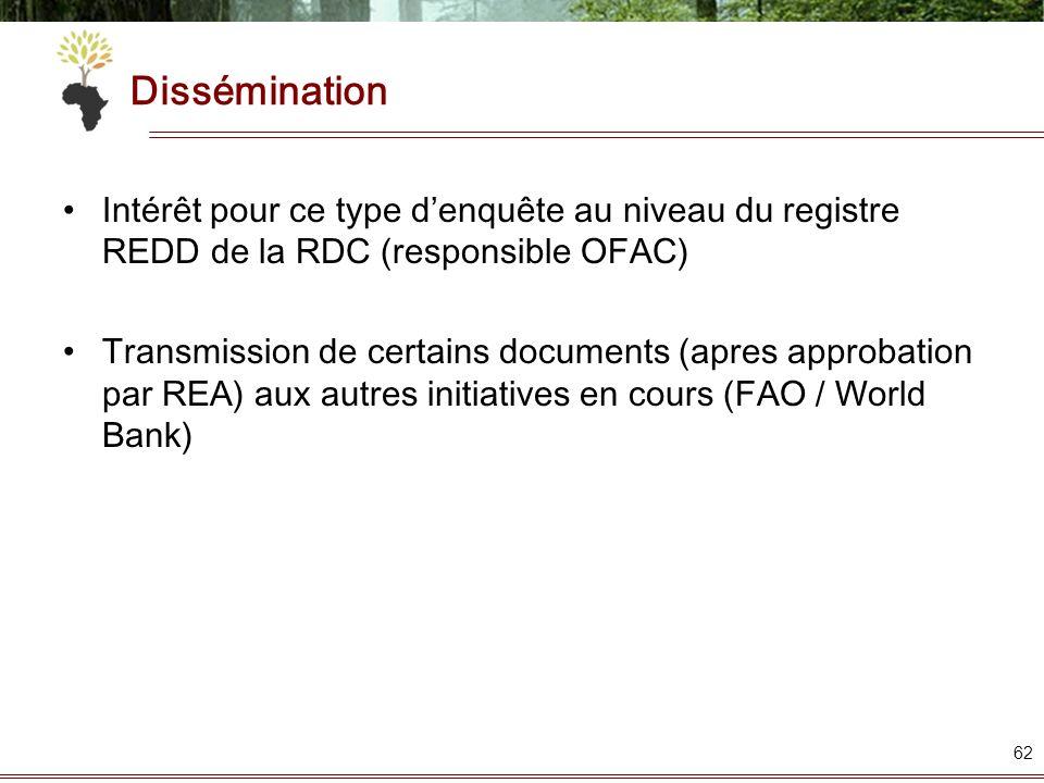 Dissémination Intérêt pour ce type denquête au niveau du registre REDD de la RDC (responsible OFAC) Transmission de certains documents (apres approbat