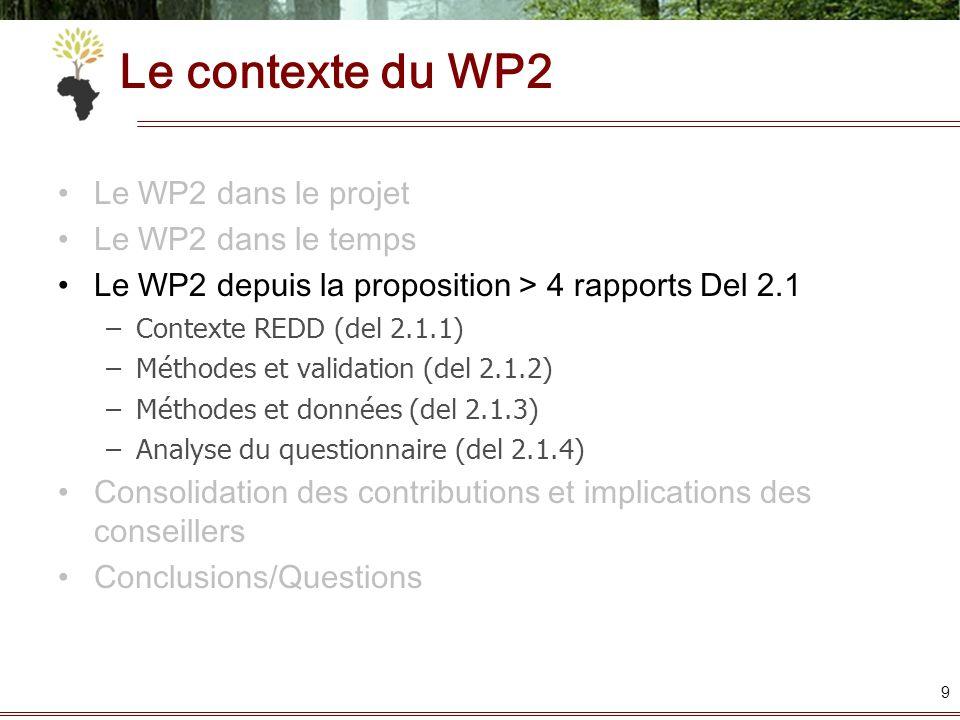 Le contexte du WP2 Le WP2 dans le projet Le WP2 dans le temps Le WP2 depuis la proposition > 4 rapports Del 2.1 –Contexte REDD (del 2.1.1) –Méthodes e