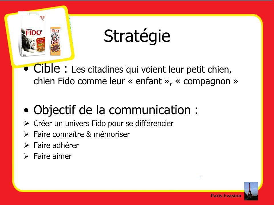 Stratégie Cible : Les citadines qui voient leur petit chien, chien Fido comme leur « enfant », « compagnon » Objectif de la communication : Créer un u
