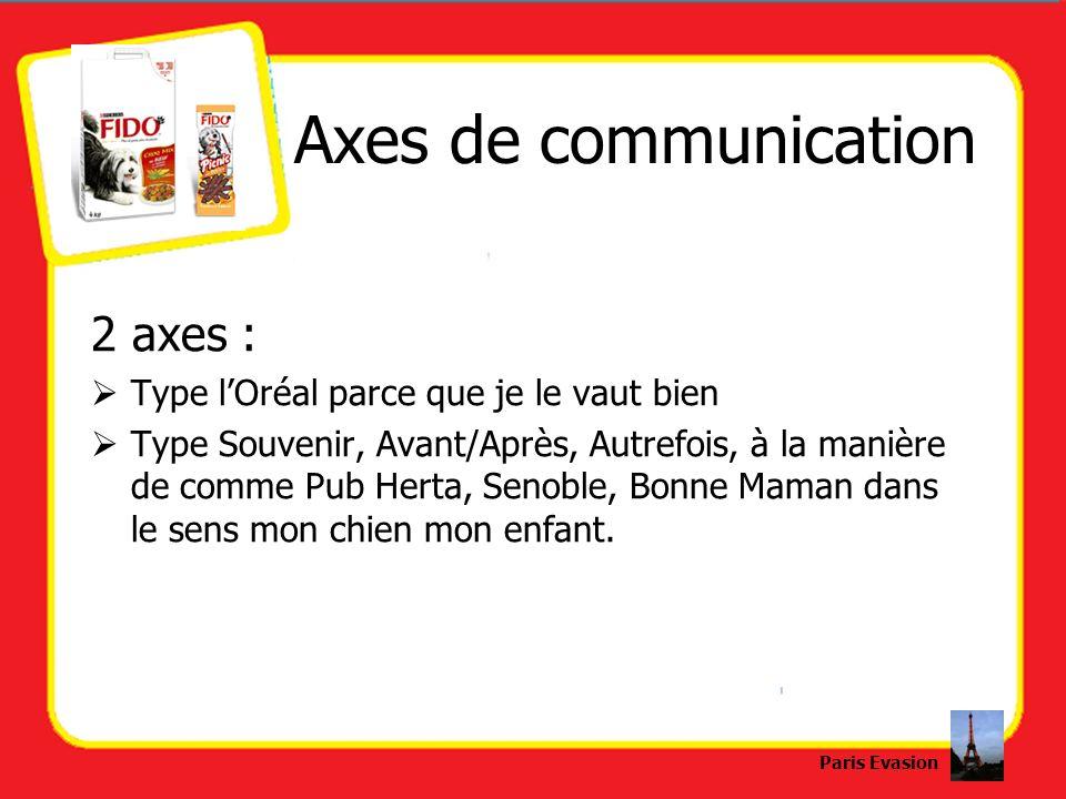Axes de communication 2 axes : Type lOréal parce que je le vaut bien Type Souvenir, Avant/Après, Autrefois, à la manière de comme Pub Herta, Senoble,