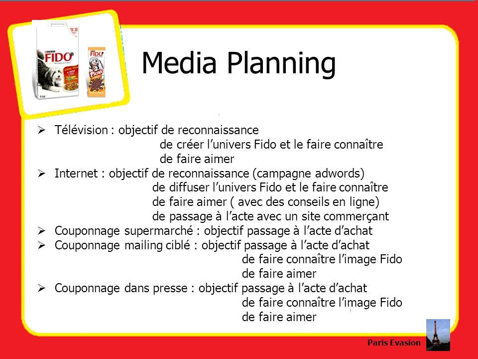 Media Planning Télévision : objectif de reconnaissance de créer lunivers Fido et le faire connaître de faire aimer Internet : objectif de reconnaissan
