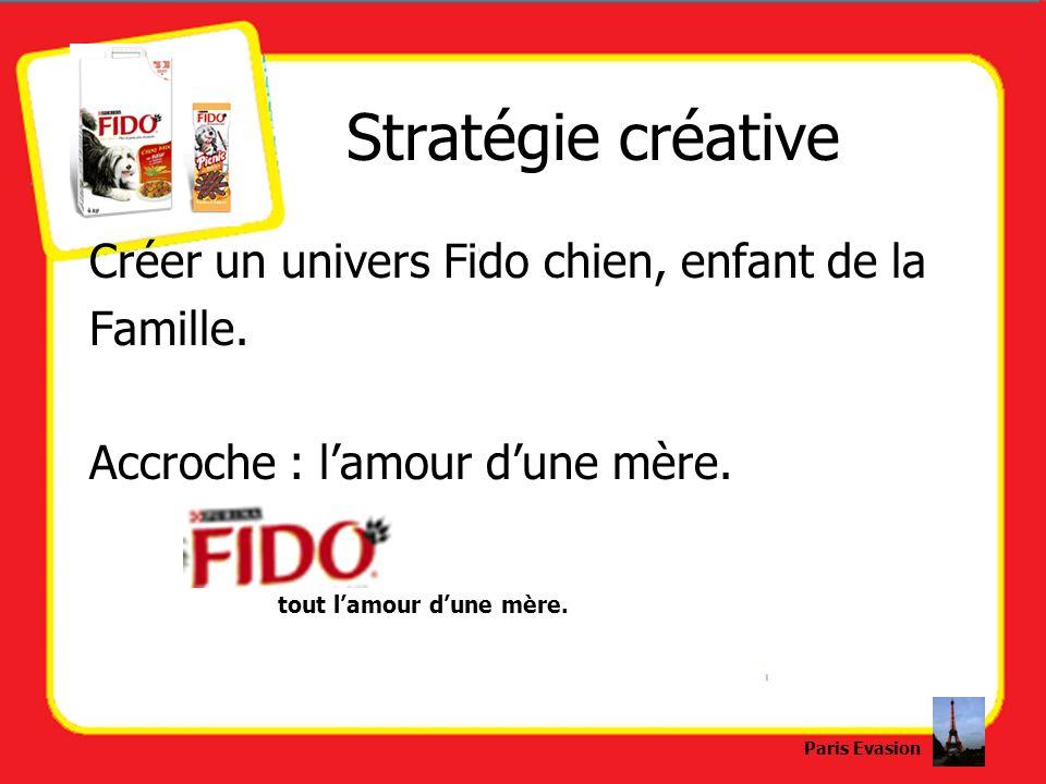 Stratégie créative Créer un univers Fido chien, enfant de la Famille. Accroche : lamour dune mère. tout lamour dune mère. Paris Evasion
