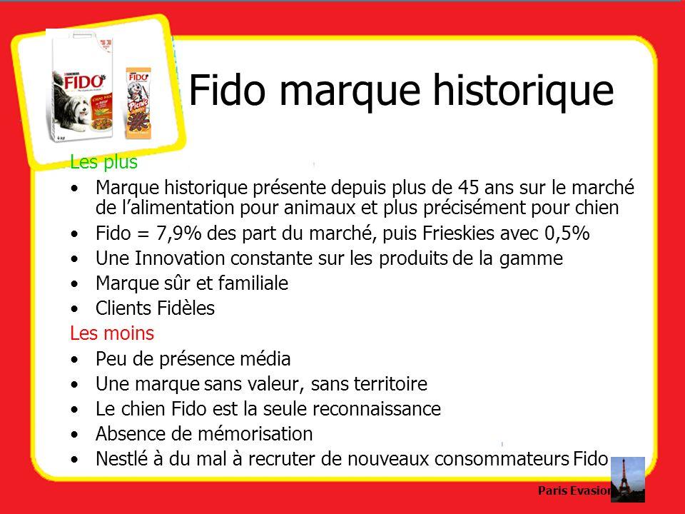 Fido marque historique Les plus Marque historique présente depuis plus de 45 ans sur le marché de lalimentation pour animaux et plus précisément pour