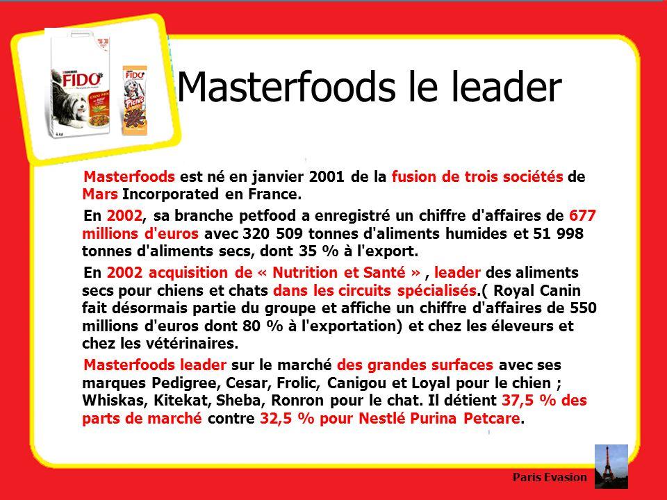 Masterfoods le leader Masterfoods est né en janvier 2001 de la fusion de trois sociétés de Mars Incorporated en France. En 2002, sa branche petfood a