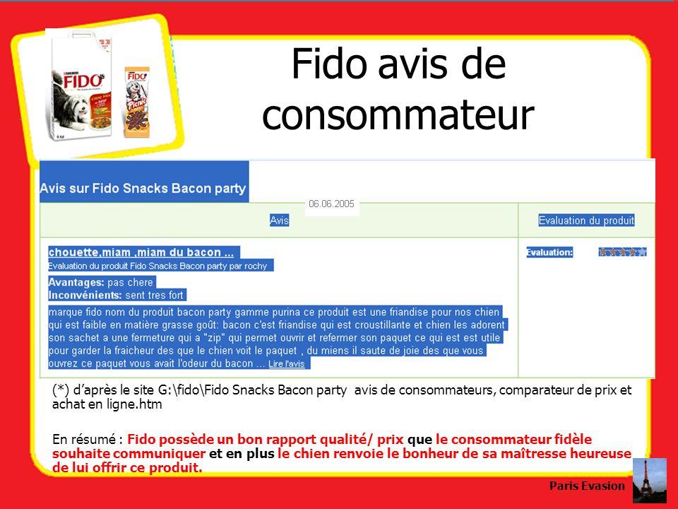 (*) daprès le site G:\fido\Fido Snacks Bacon party avis de consommateurs, comparateur de prix et achat en ligne.htm En résumé : Fido possède un bon ra
