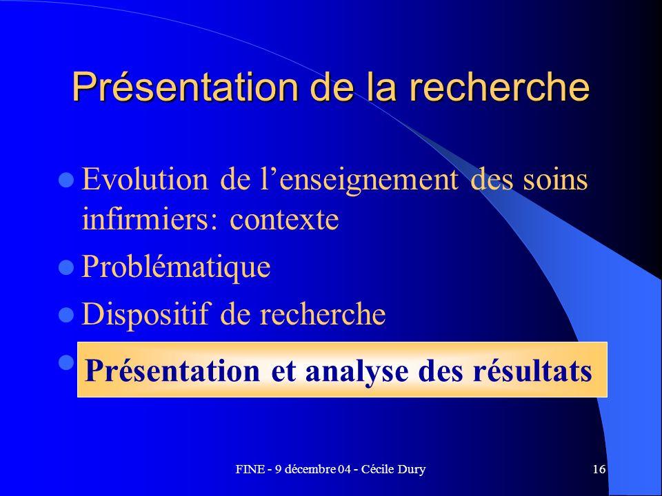 FINE - 9 décembre 04 - Cécile Dury16 Présentation de la recherche Evolution de lenseignement des soins infirmiers: contexte Problématique Dispositif d