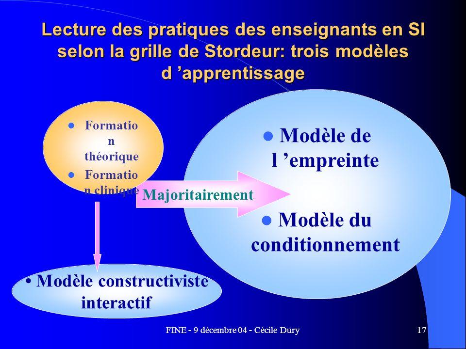 FINE - 9 décembre 04 - Cécile Dury17 Lecture des pratiques des enseignants en SI selon la grille de Stordeur: trois modèles d apprentissage Modèle de