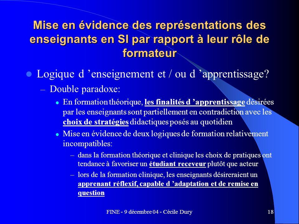 FINE - 9 décembre 04 - Cécile Dury18 Mise en évidence des représentations des enseignants en SI par rapport à leur rôle de formateur Logique d enseign
