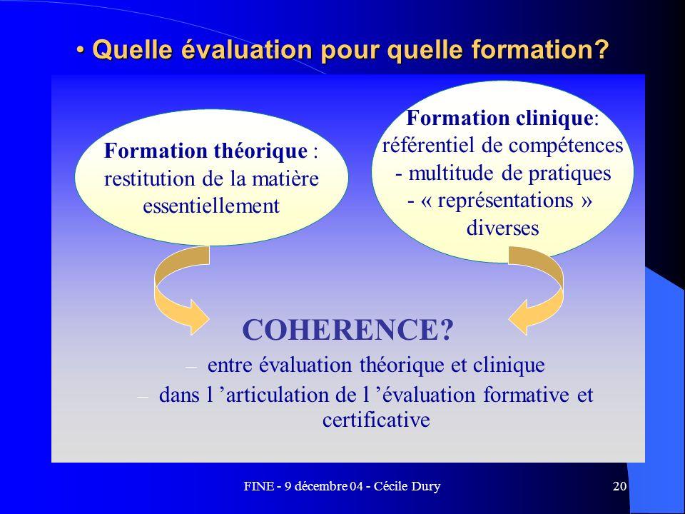 FINE - 9 décembre 04 - Cécile Dury20 Quelle évaluation pour quelle formation? Quelle évaluation pour quelle formation? COHERENCE? – entre évaluation t