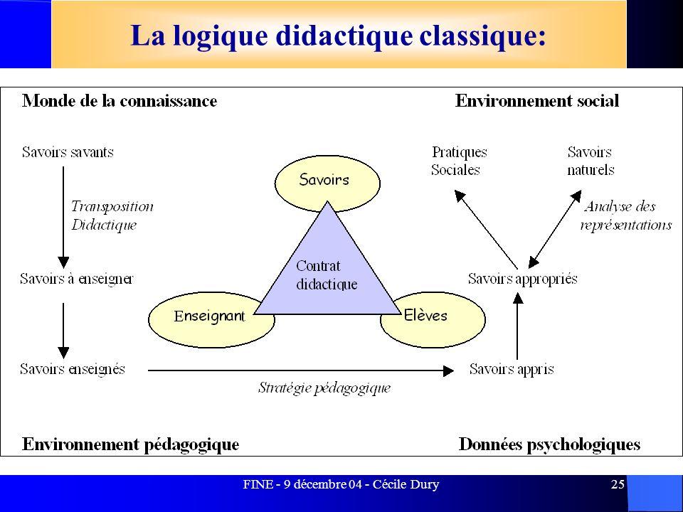 FINE - 9 décembre 04 - Cécile Dury25 La logique didactique classique: