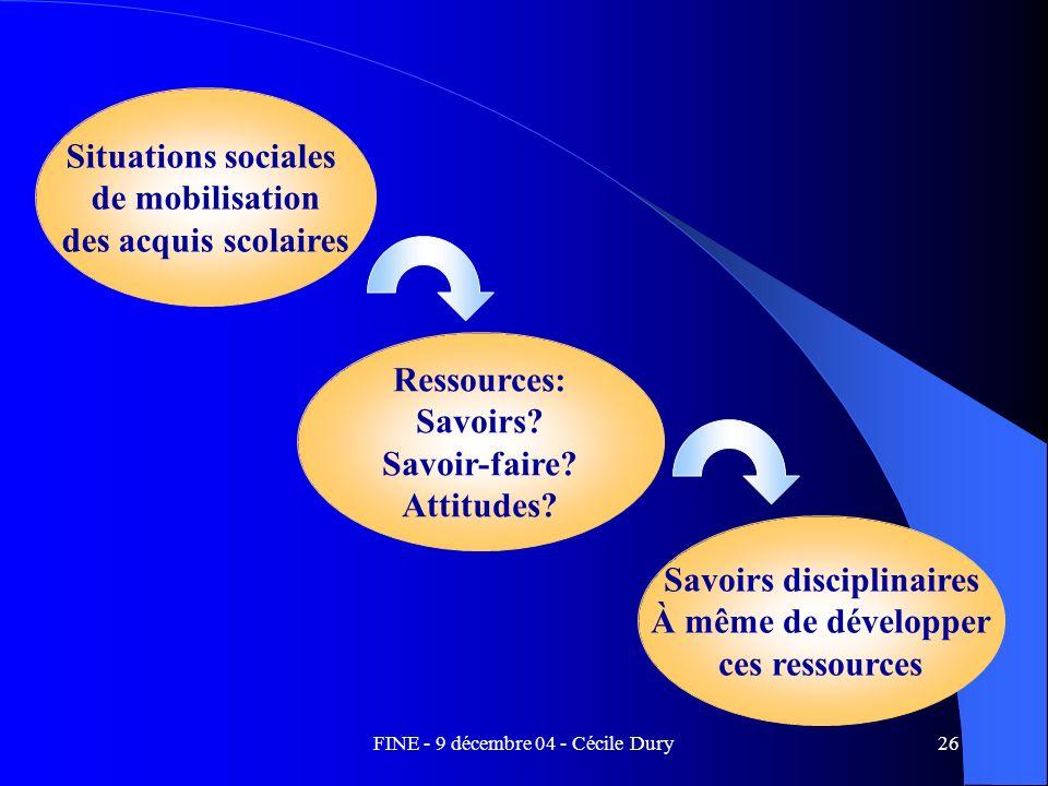 FINE - 9 décembre 04 - Cécile Dury26 Situations sociales de mobilisation des acquis scolaires Ressources: Savoirs? Savoir-faire? Attitudes? Savoirs di