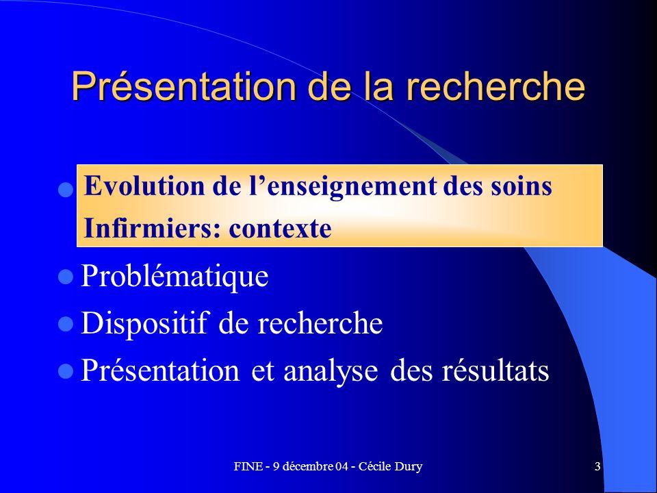 FINE - 9 décembre 04 - Cécile Dury3 Présentation de la recherche Evolution de lenseignement des soins infirmiers: contexte Problématique Dispositif de