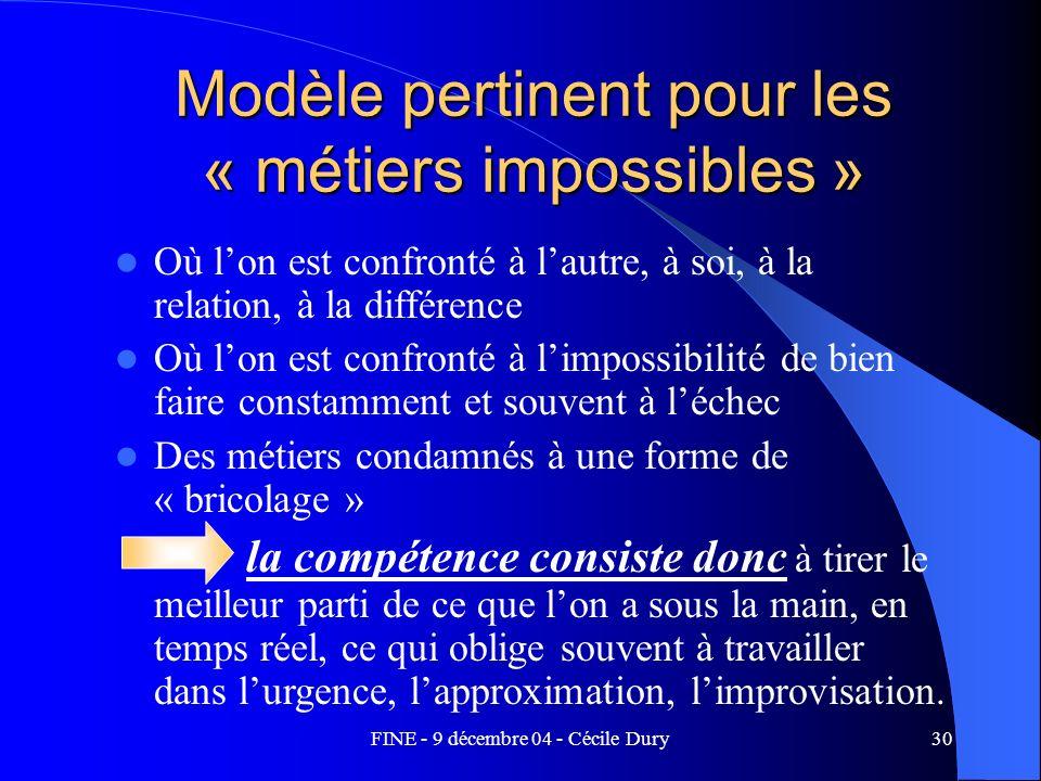 FINE - 9 décembre 04 - Cécile Dury30 Modèle pertinent pour les « métiers impossibles » Où lon est confronté à lautre, à soi, à la relation, à la diffé