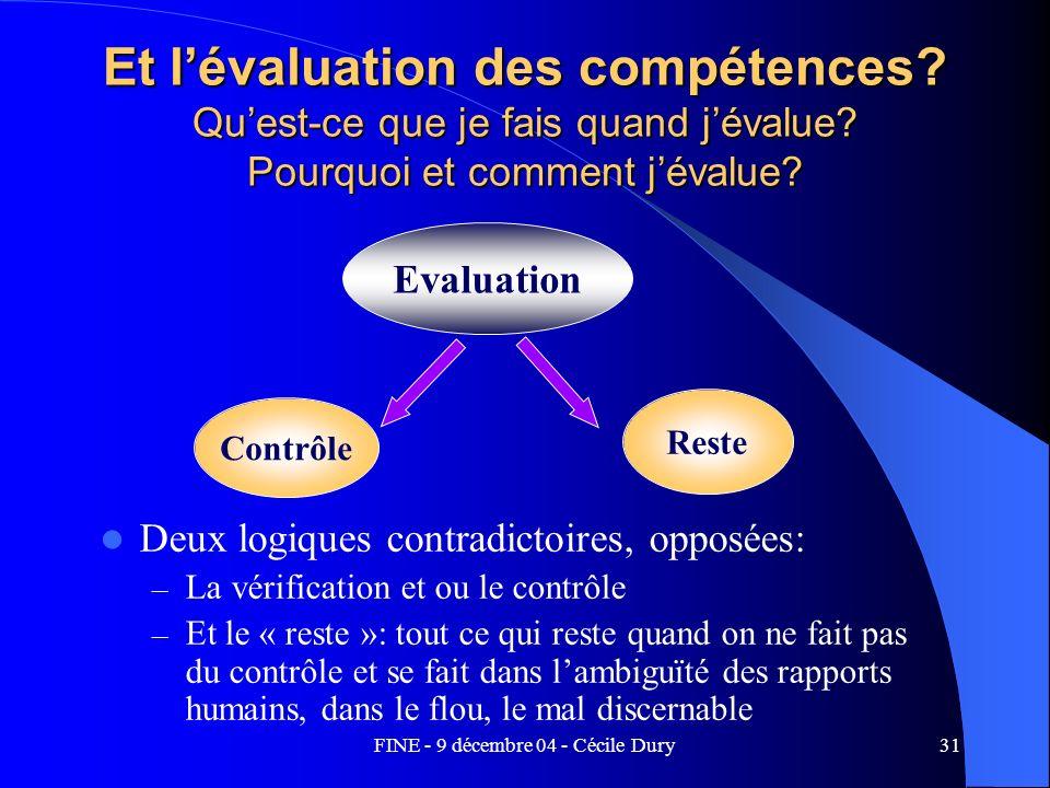 FINE - 9 décembre 04 - Cécile Dury31 Et lévaluation des compétences? Quest-ce que je fais quand jévalue? Pourquoi et comment jévalue? Deux logiques co