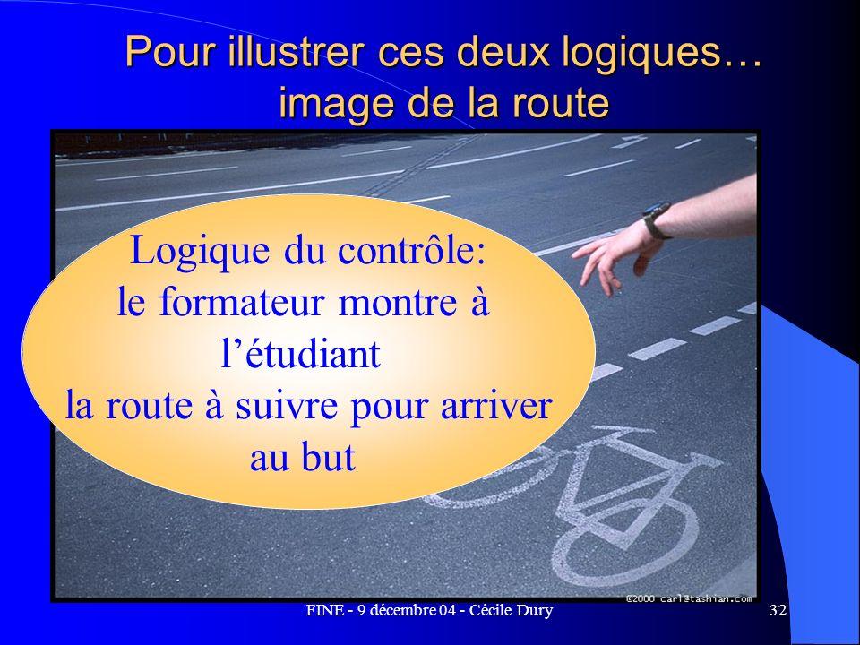 FINE - 9 décembre 04 - Cécile Dury32 Pour illustrer ces deux logiques… image de la route Logique du contrôle: le formateur montre à létudiant la route