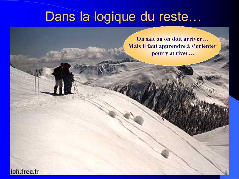 FINE - 9 décembre 04 - Cécile Dury37 Dans la logique du reste… On sait où on doit arriver… Mais il faut apprendre à sorienter pour y arriver…